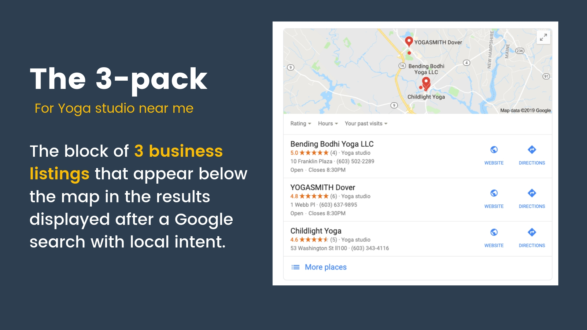Local three pack in Google